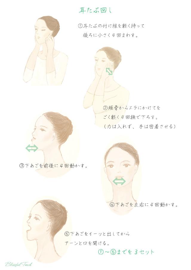 Mimitabumawashi