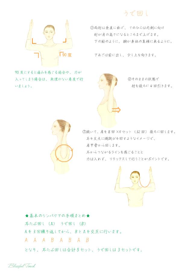 Udemawashi2